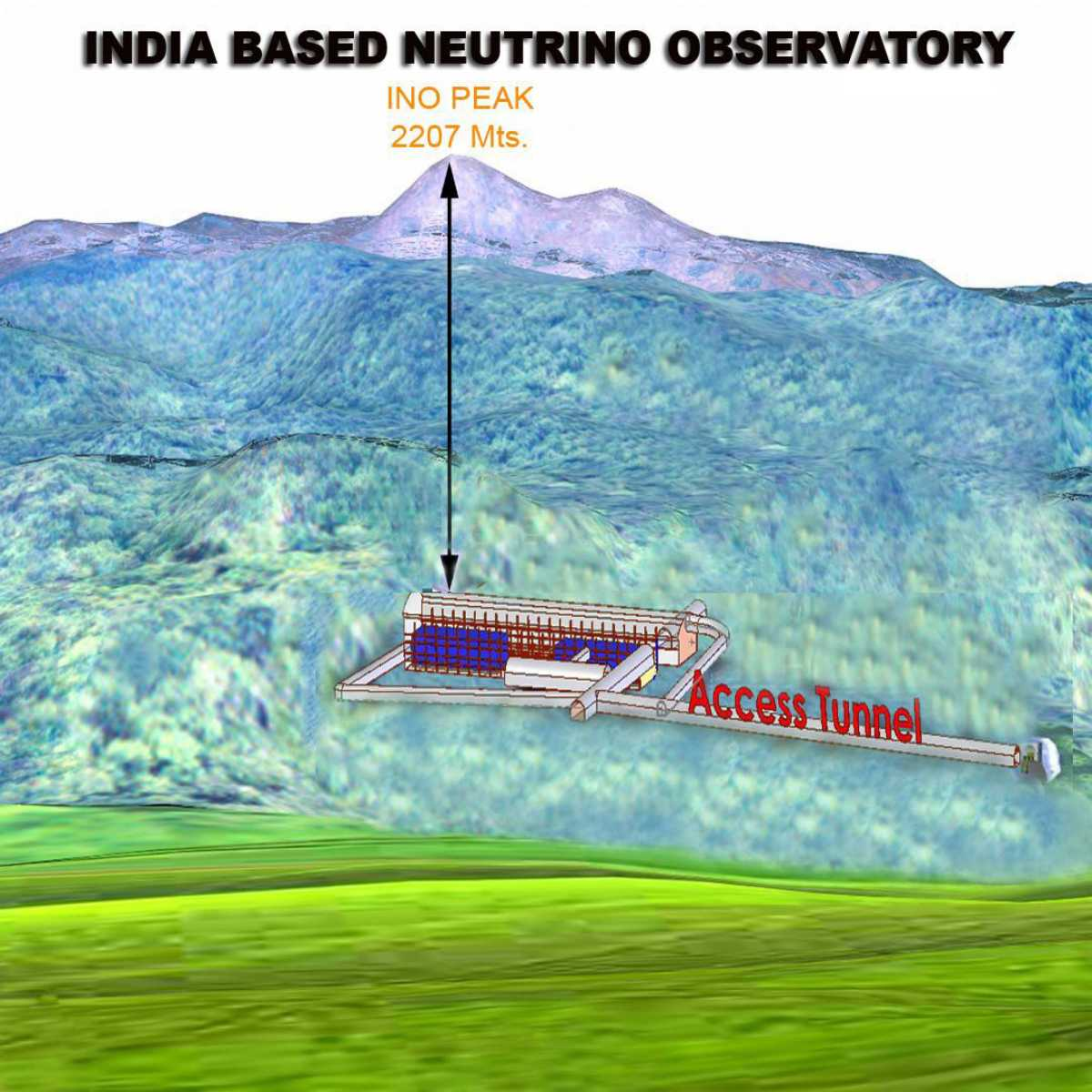 Schematic view of the underground Neutrino Detector lab under a mountain